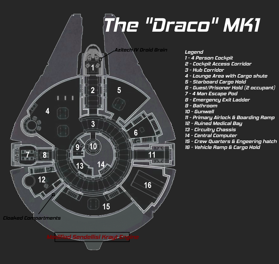 The Draco MK1 - YT1300 Class Correllian Freighter