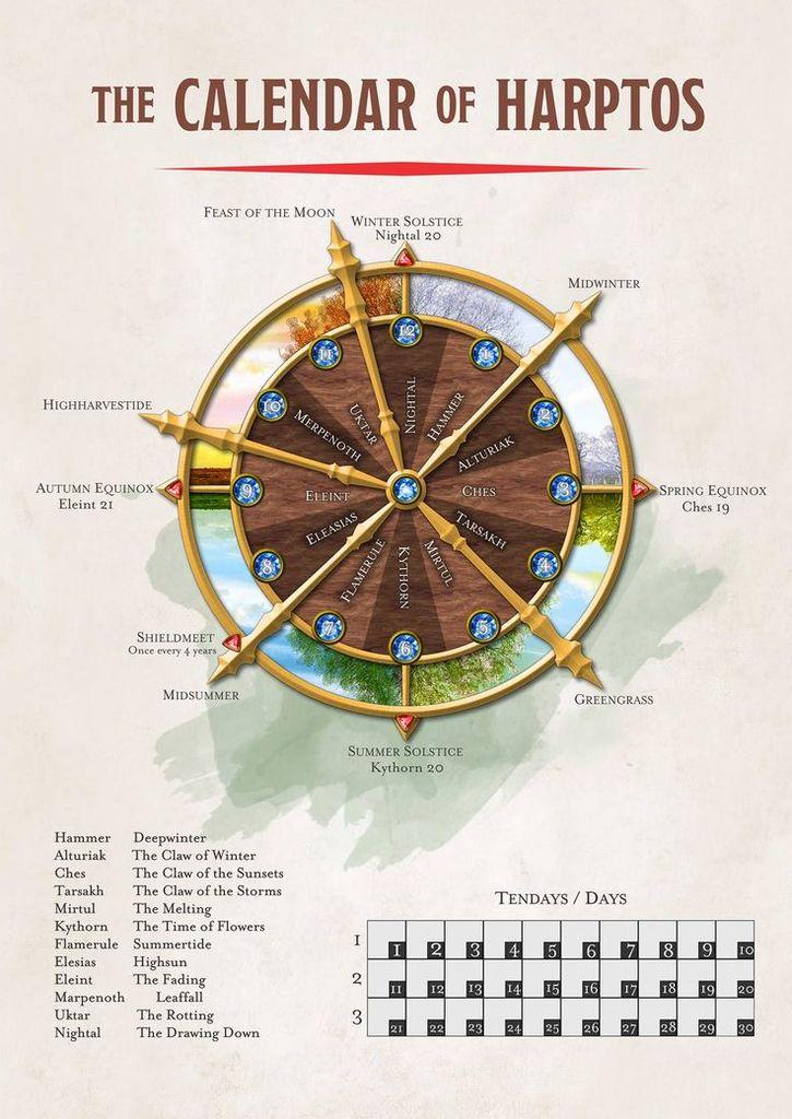 Calendar of Faerun