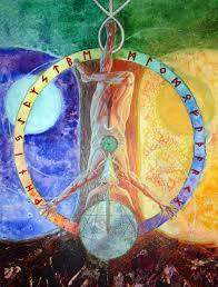 Odins Call  Order of Hermes Covenant