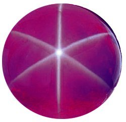 Ioun Stone, Scarlet and Blue Sphere