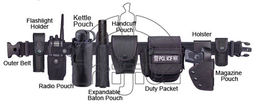Police Duty Belts