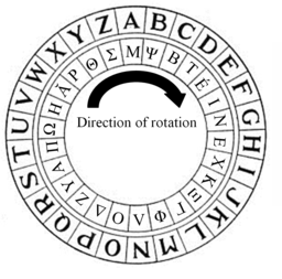 Deciphering disk