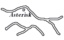 Map to Asterisk